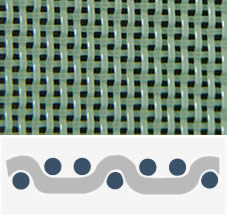 A plan of the cross section of polyester forming fabric three-shed crimp weave pattern